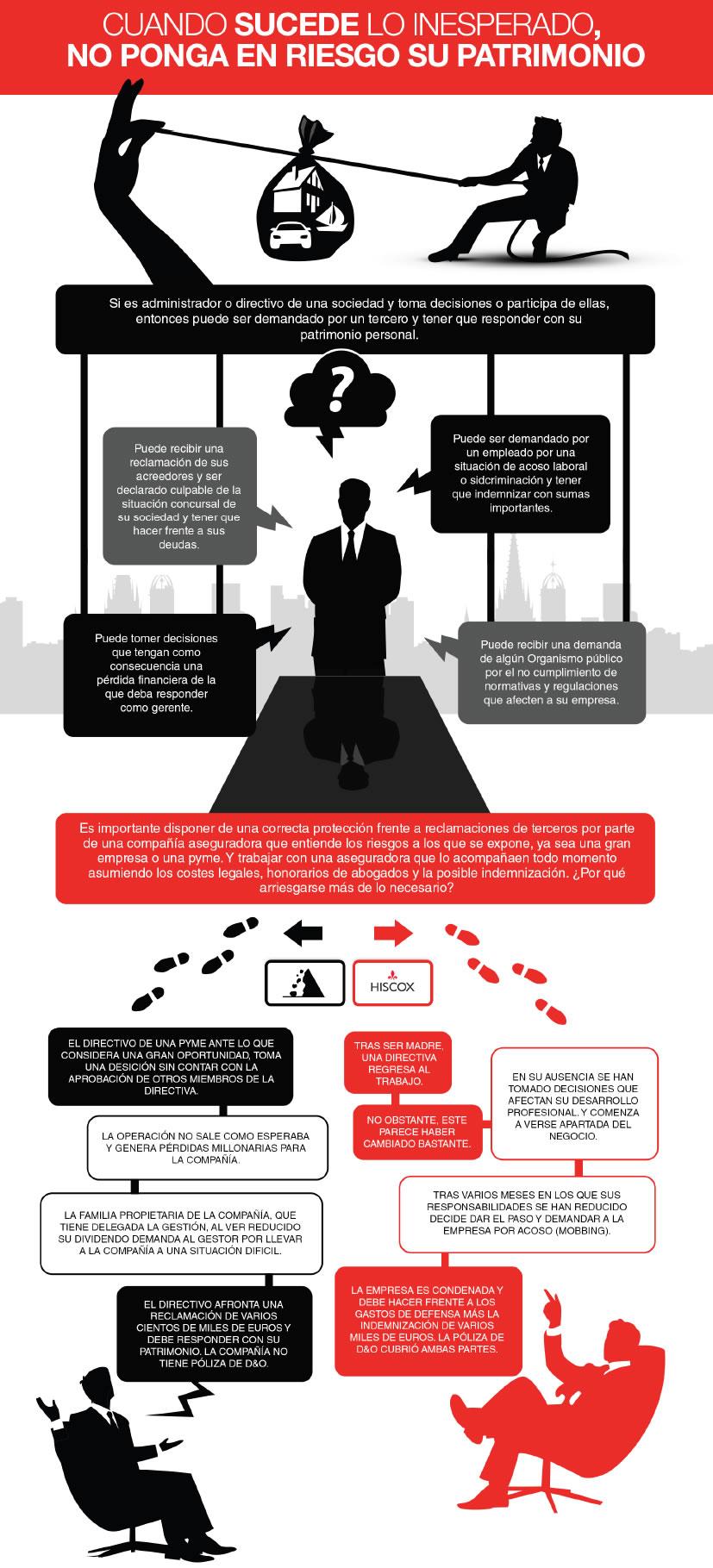 Infografía: Seguro de Responsabilidad civil de los directivos y administradores
